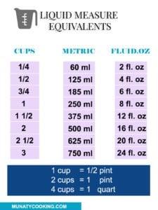 Liquid Measurements printables
